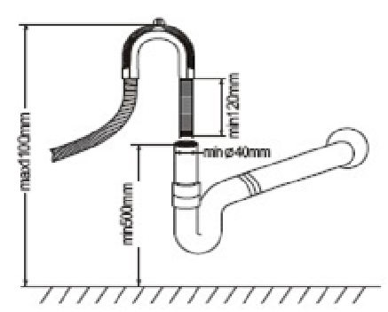 Kết nối ống mềm xả nước