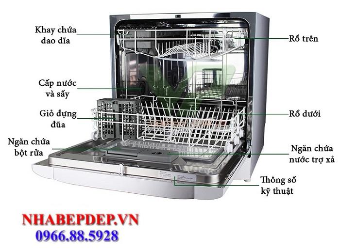 Chi tiết về Máy rửa bát gia đình tốt nhất Electrolux ESF6010BW